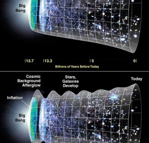 Seven Waves of Inflation have Rocked our Universe.